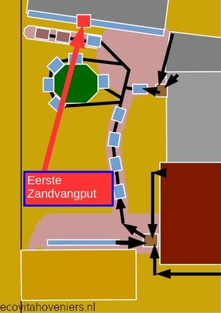 Wateropvang-plattegrond-eerste-zandvangput